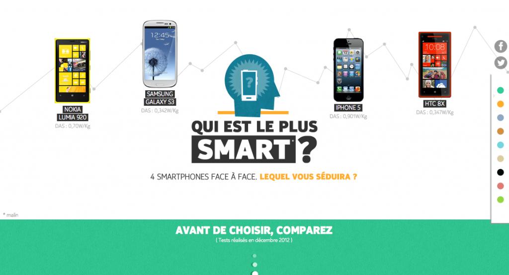 llllitl-nokia-france-smartphone-nokia-lumia-qui-est-le-plus-smart-publicité-marketing-high-tech-comparatif-iphone-5-samsung-galaxy-S3-htc-8X-agence-wunderman-