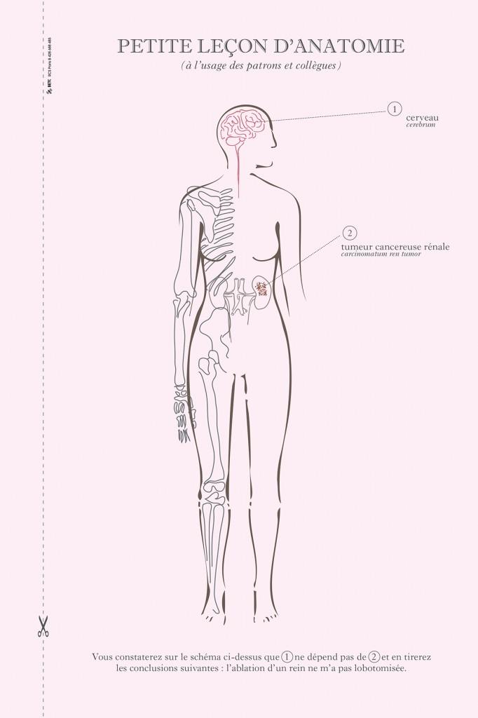 llllitl-rose-magazine-féminin-pour-femmes-qui-ont-le-cancer-publicité-marketing-advertising-cancer-du-sein-anatomie-agence-betc-2