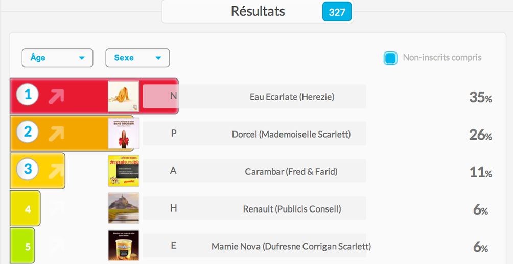 llllitl-les-meilleures-publicités-françaises-les-publicités-les-plus-créatives-originales-innovantes-marketing