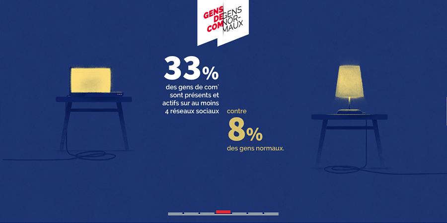 snptv-etude-gens-de-com-gens-normaux-publicitaires-communicants-francais-agences-annonceurs-12
