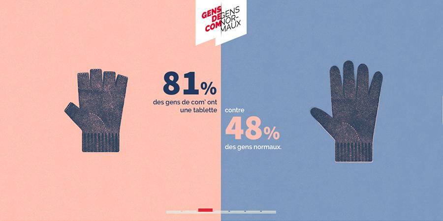 snptv-etude-gens-de-com-gens-normaux-publicitaires-communicants-francais-agences-annonceurs-13