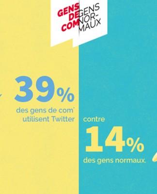 snptv-etude-gens-de-com-gens-normaux-publicitaires-communicants-francais-agences-annonceurs-16