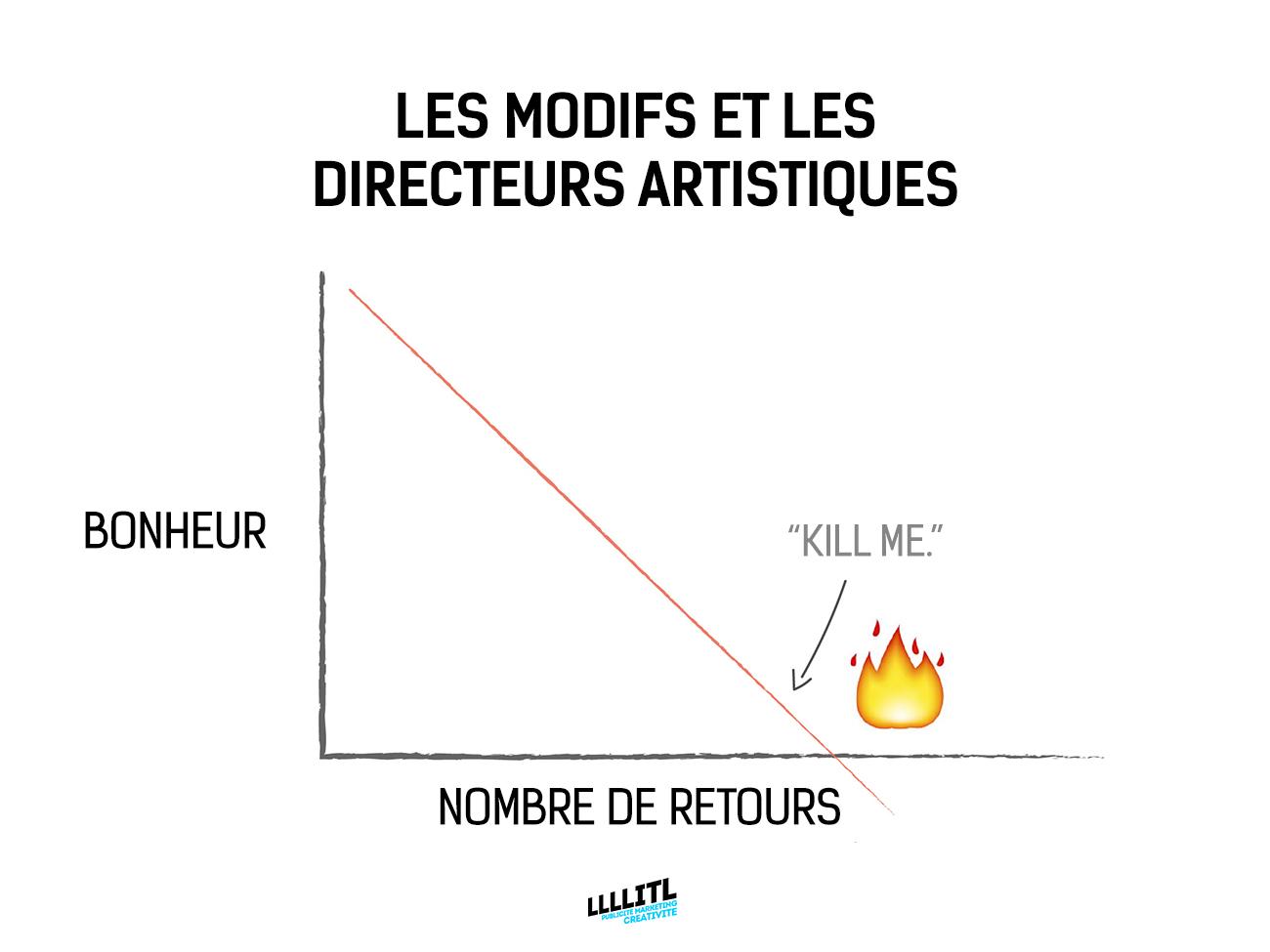 directeur-artistique-graphiste-creatif-caricature-problemes-graphiques-agence-publicite-6