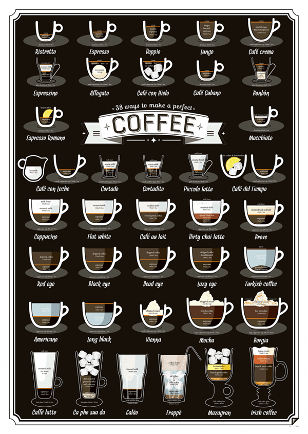 perfect-ways-to-make-coffee-posters-espresso-cappuccino-creative-people-2
