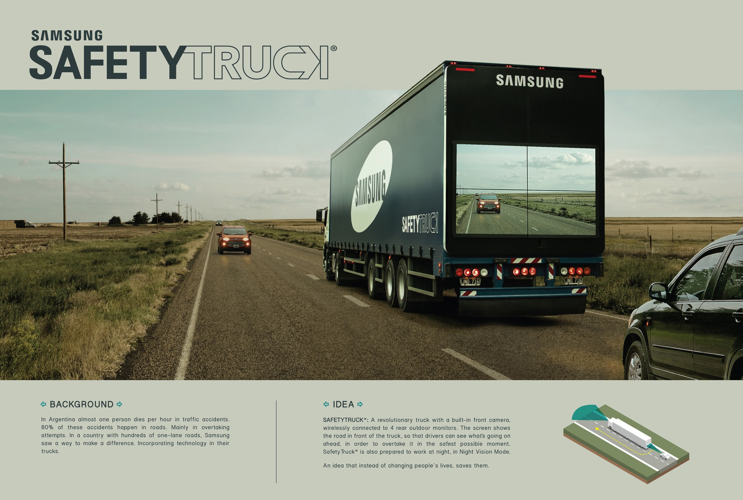 samsung-safety-truck-print-outdoor-leo-burnett-argentina-camera-back-best-print-ads-2015-gunn-report-1