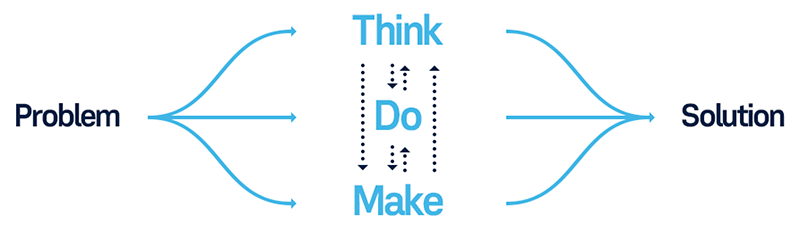 jwt-amsterdam-think-do-make-model-ideas-creative-wpp