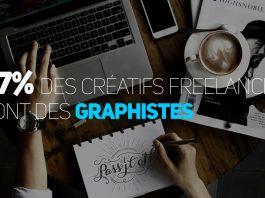 creatifs-freelances-france