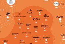 agences-publicite-paris-effectifs