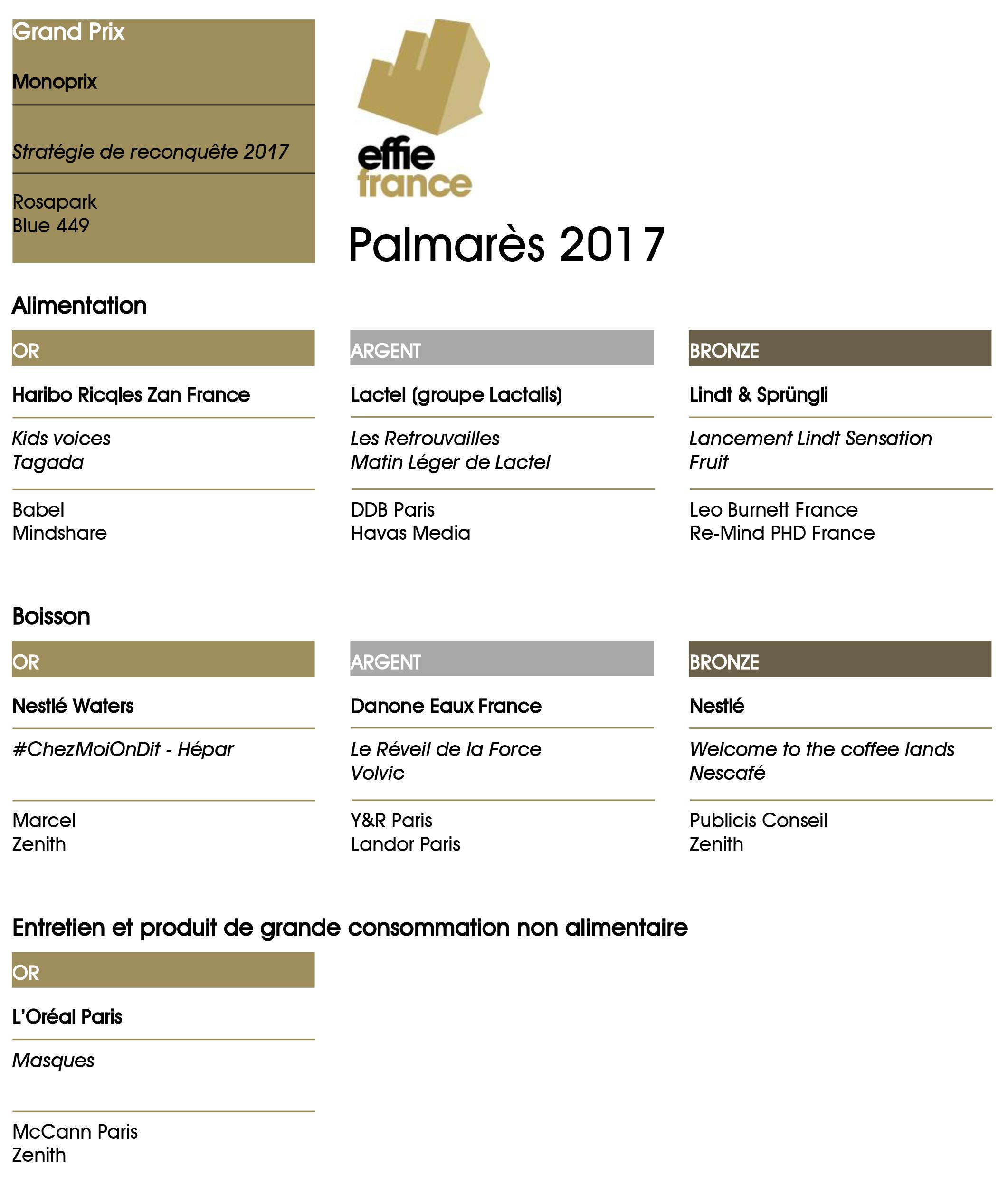 effie-awards-2017-palmares-classement-france-agences-publicite-efficacite-1