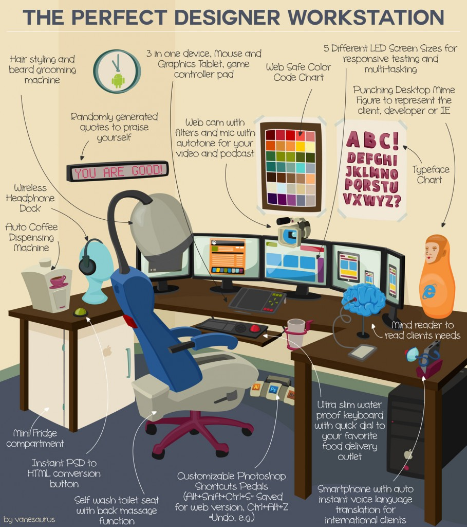 perfect-designer-workstation-art-director-advertising-desktop-creative-creativity
