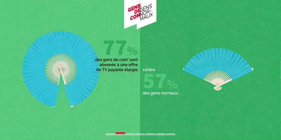 snptv-etude-gens-de-com-gens-normaux-publicitaires-communicants-francais-agences-annonceurs-1