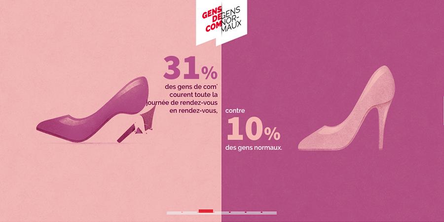 snptv-etude-gens-de-com-gens-normaux-publicitaires-communicants-francais-agences-annonceurs-10