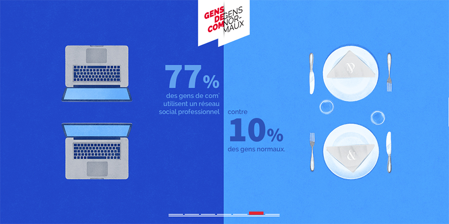 snptv-etude-gens-de-com-gens-normaux-publicitaires-communicants-francais-agences-annonceurs-15