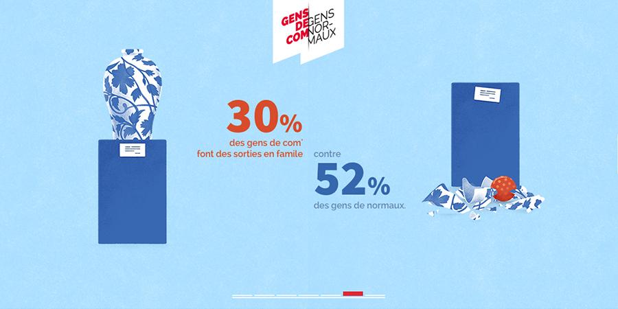 snptv-etude-gens-de-com-gens-normaux-publicitaires-communicants-francais-agences-annonceurs-2