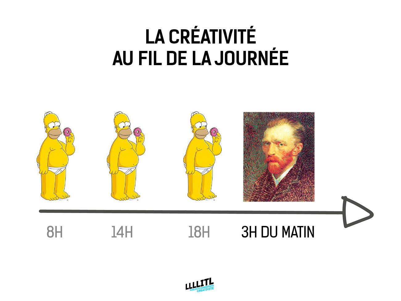 directeur-artistique-graphiste-creatif-caricature-problemes-graphiques-agence-publicite-7