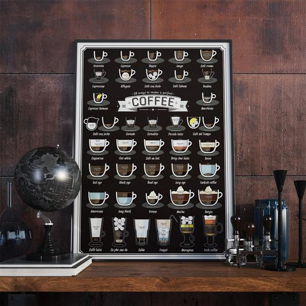 perfect-ways-to-make-coffee-posters-espresso-cappuccino-creative-people-1
