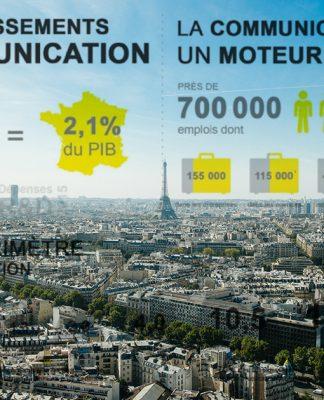 chiffres-cles-communication-publicite-france
