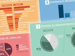 tendances-emploi-metiers-communication-publicite-france-etude-2017