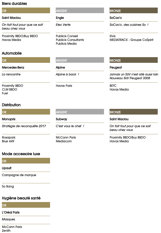 effie-awards-2017-palmares-classement-france-agences-publicite-efficacite-2