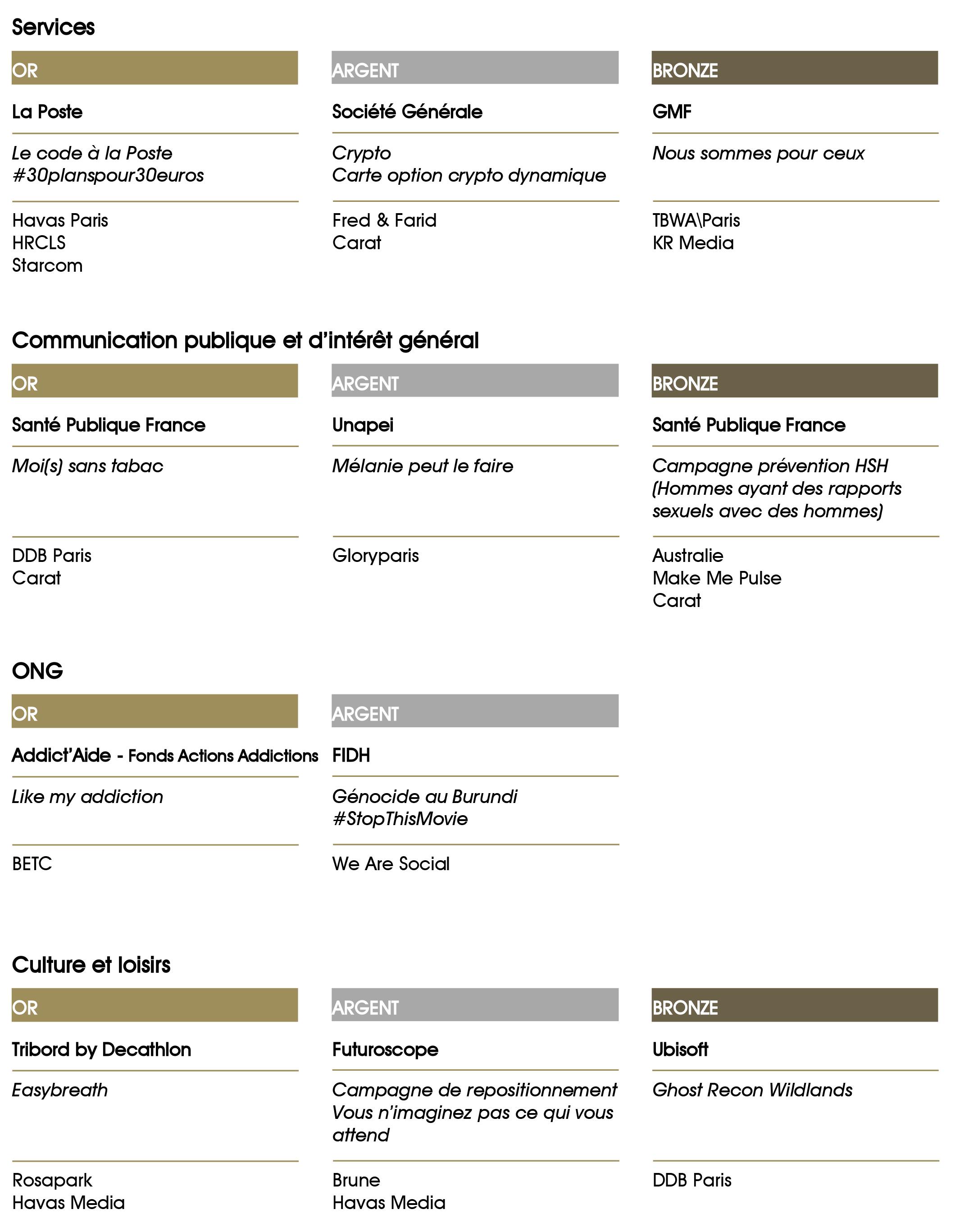 effie-awards-2017-palmares-classement-france-agences-publicite-efficacite-3
