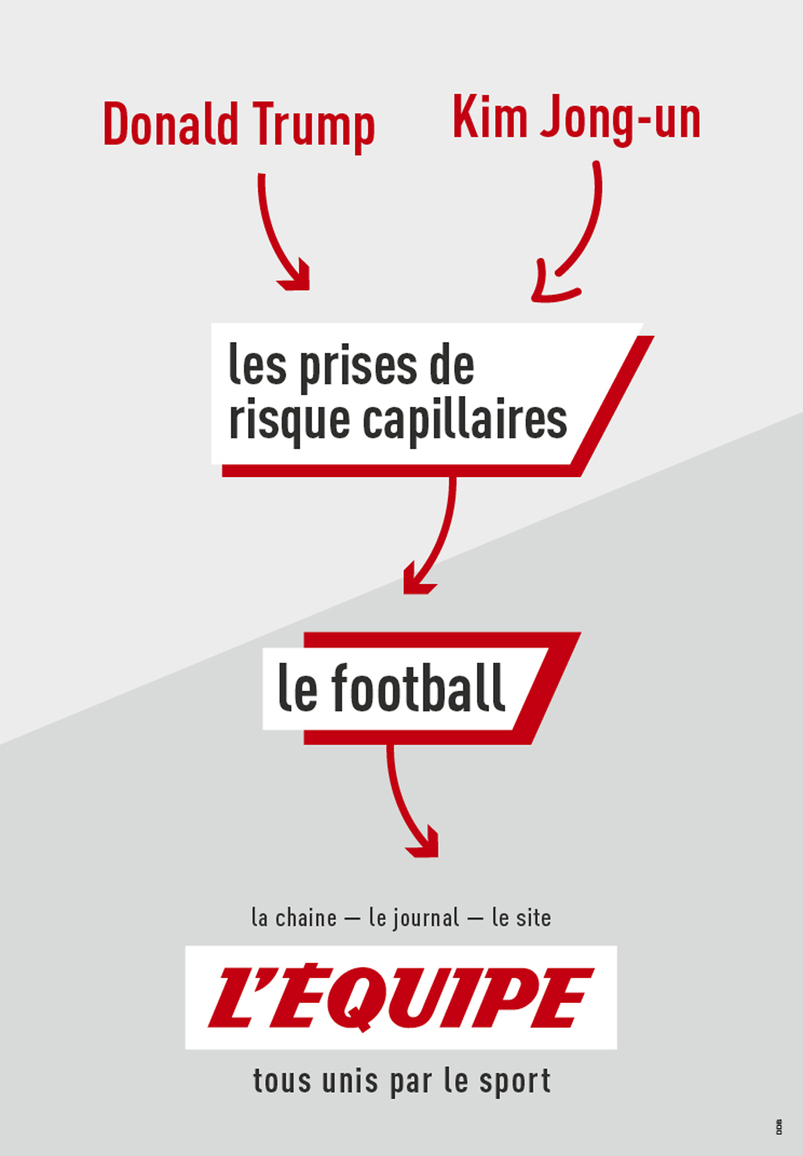 lequipe-journal-publicite-marketing-affichage-tous-unis-par-le-sport-ddb-paris-3