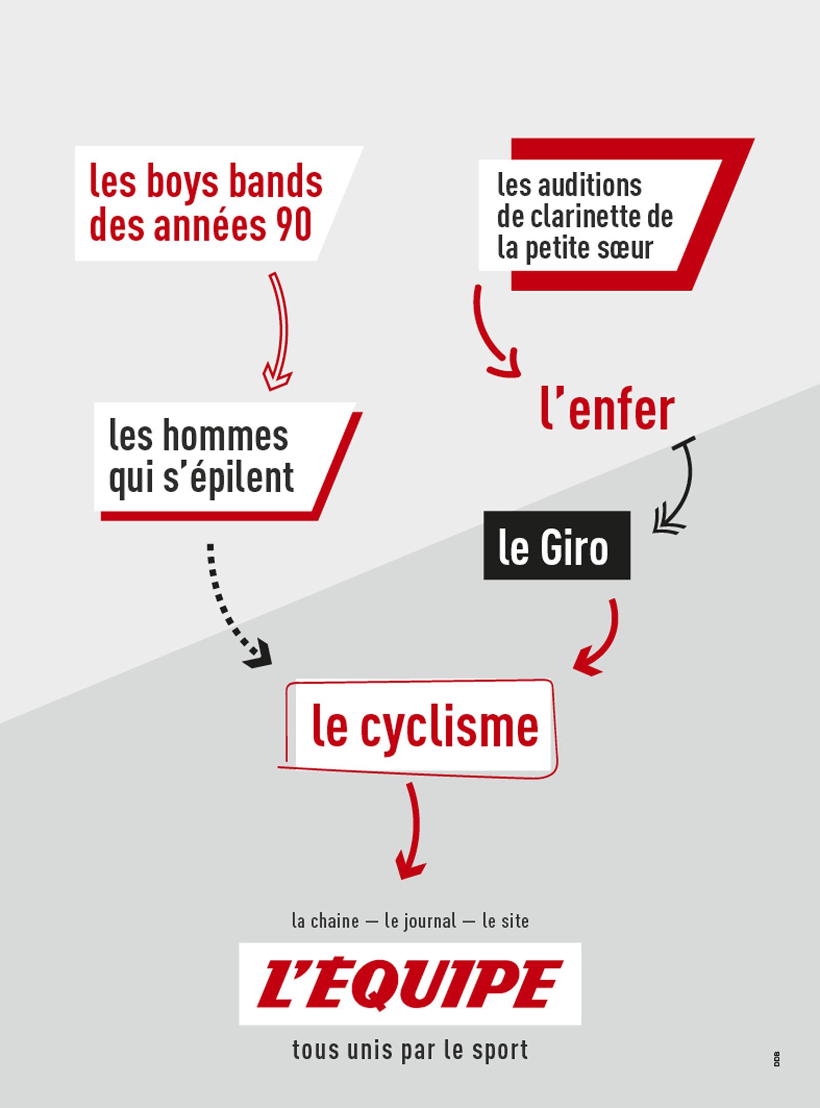lequipe-journal-publicite-marketing-affichage-tous-unis-par-le-sport-ddb-paris-4