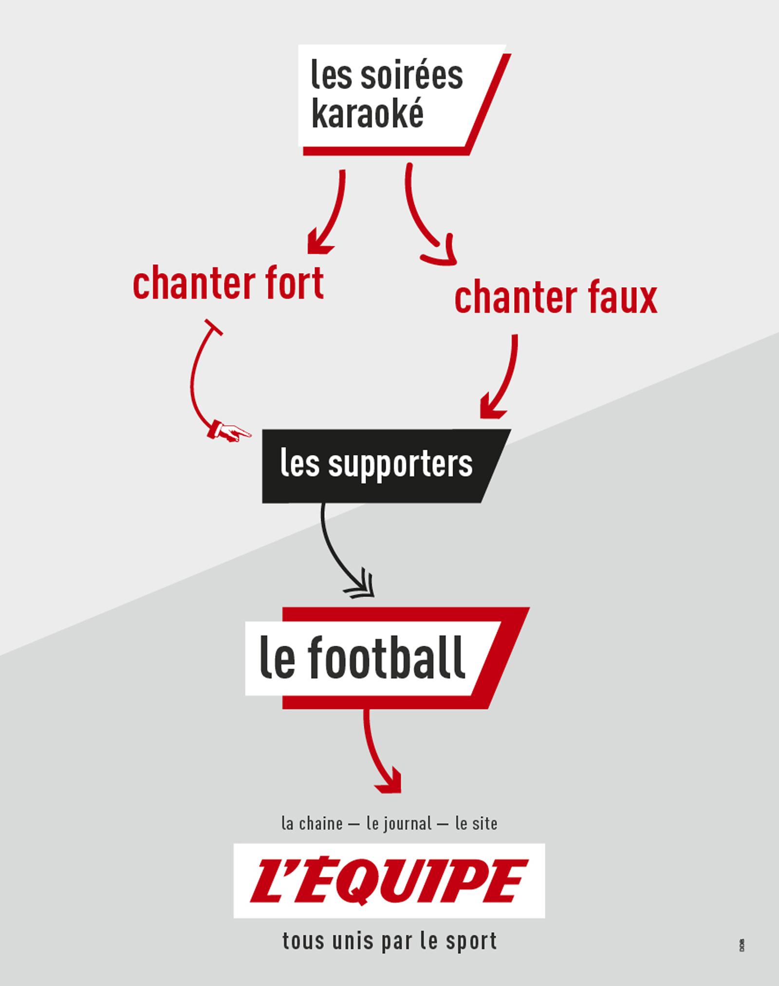 lequipe-journal-publicite-marketing-affichage-tous-unis-par-le-sport-ddb-paris-5