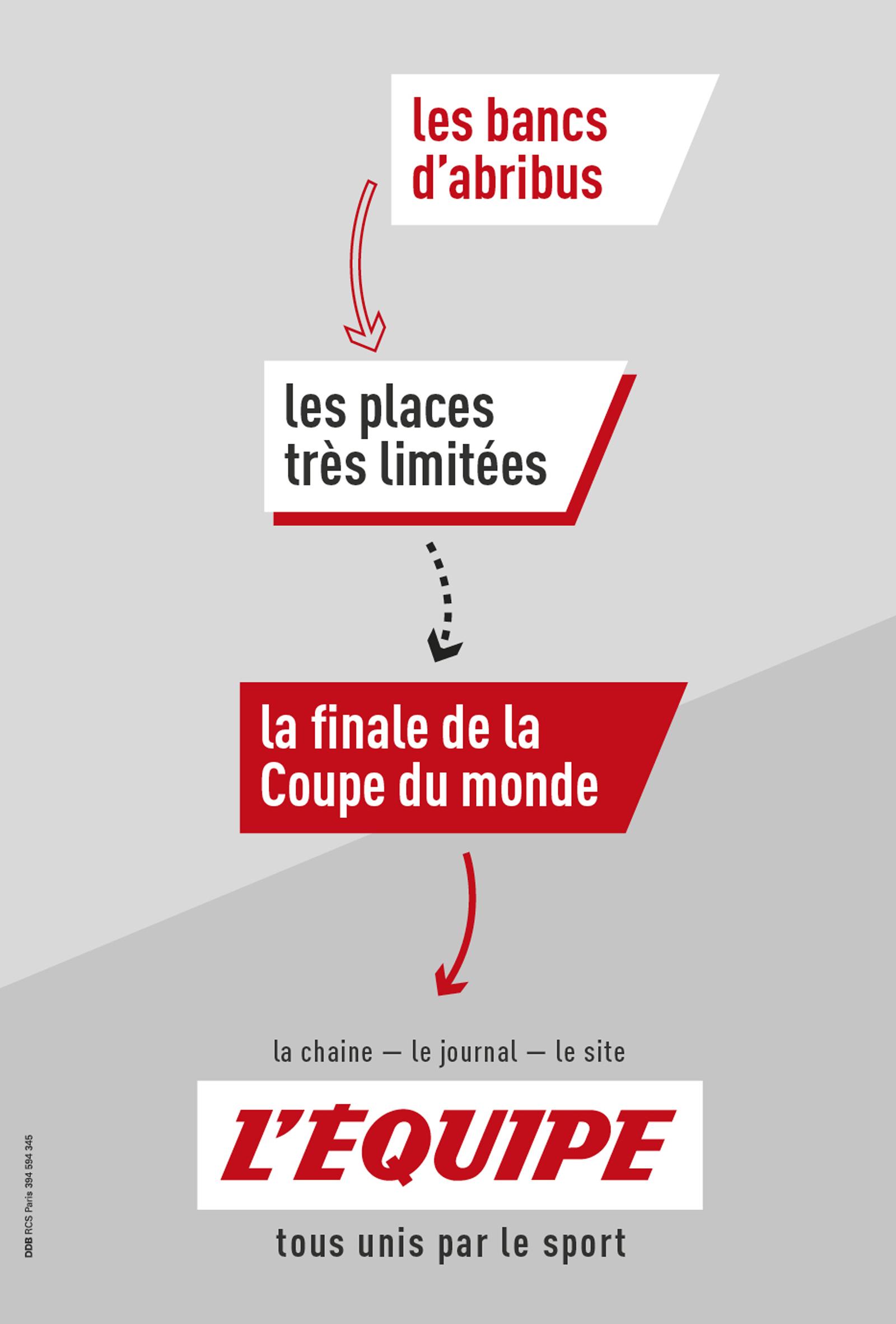 lequipe-journal-publicite-marketing-affichage-tous-unis-par-le-sport-ddb-paris-6