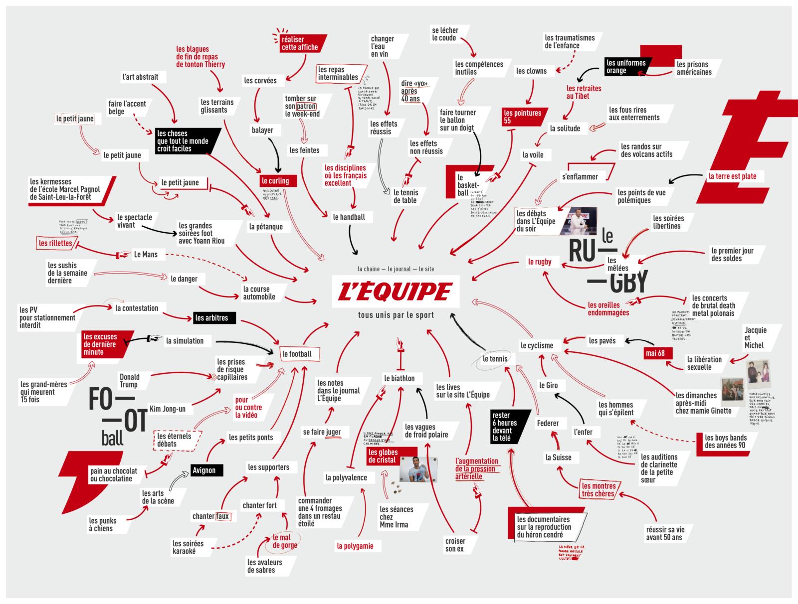 lequipe-journal-publicite-marketing-affichage-tous-unis-par-le-sport-ddb-paris-7