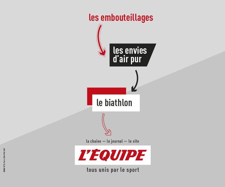 lequipe-journal-publicite-marketing-affichage-tous-unis-par-le-sport-ddb-paris-9