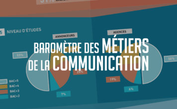 barometre-metiers-communication-publicite-sup-de-com-2019