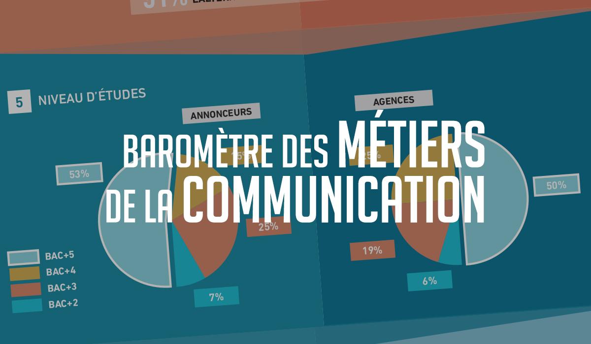 barometre-metiers-communication-publicite-sup-de-com-2019