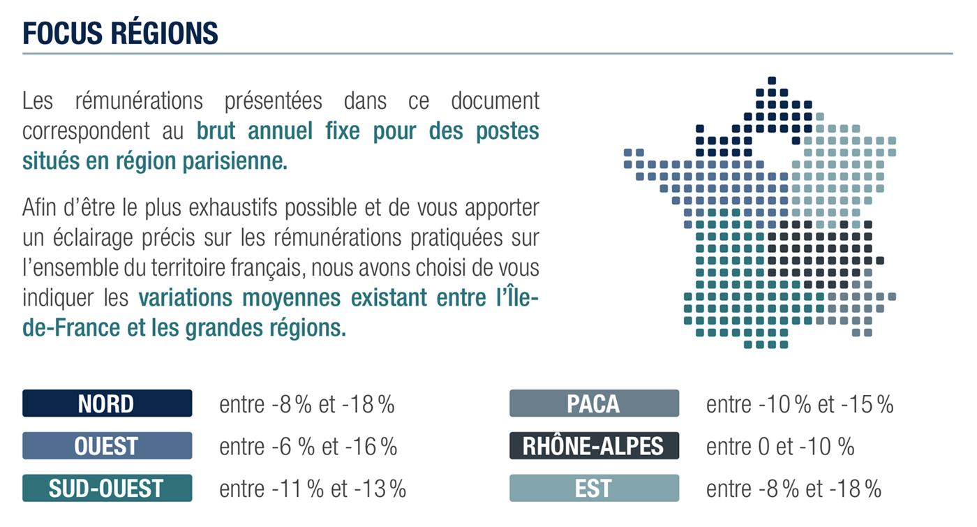 salaires-communication-2021-ponderation-paris-regions