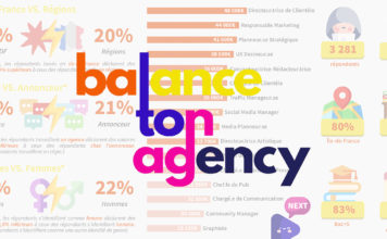 balance-ton-agency-etude-salaires-communication